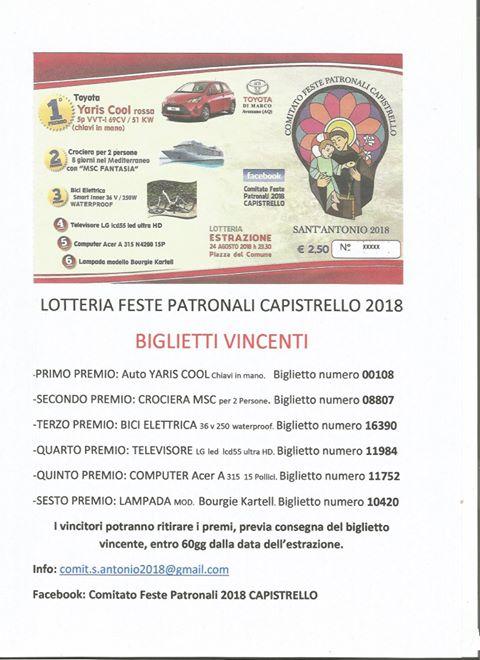 Lotteria Feste Patronali Capistrello, ancora due premi da ritirare. Scade domani il termine ultimo