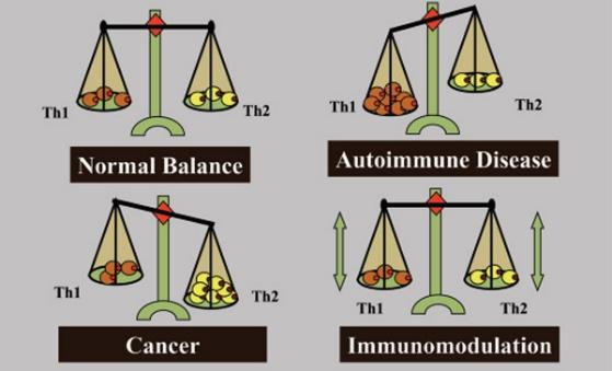 Malattie autoimmuni | Terre Marsicane - La voce della Marsica