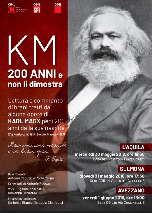 Letture di brani tratti da opere di Karl Marx