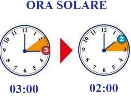 Ora legale ed ora solare