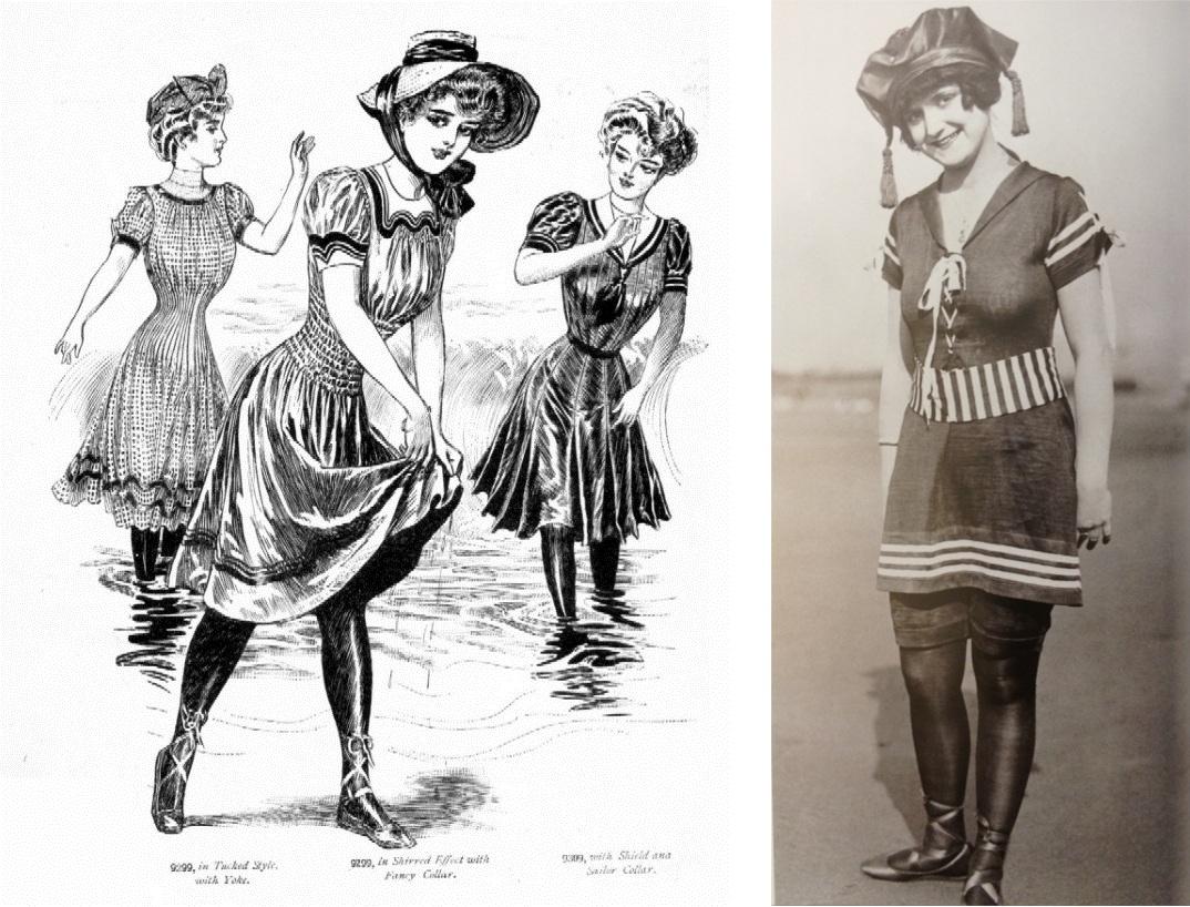 Storia del costume da bagno