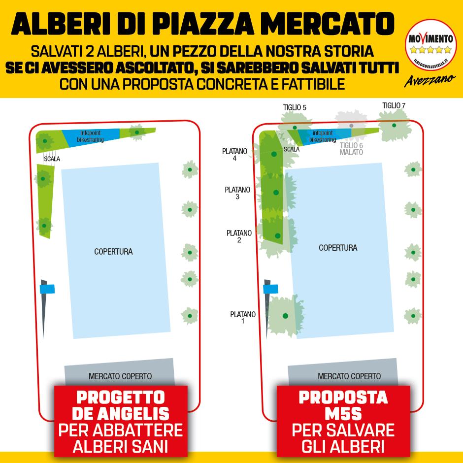 """Lo sfogo di Giorgio Fedele su Piazza Mercato, """"Avezzano oggi non è più bella, è solo più povera"""""""