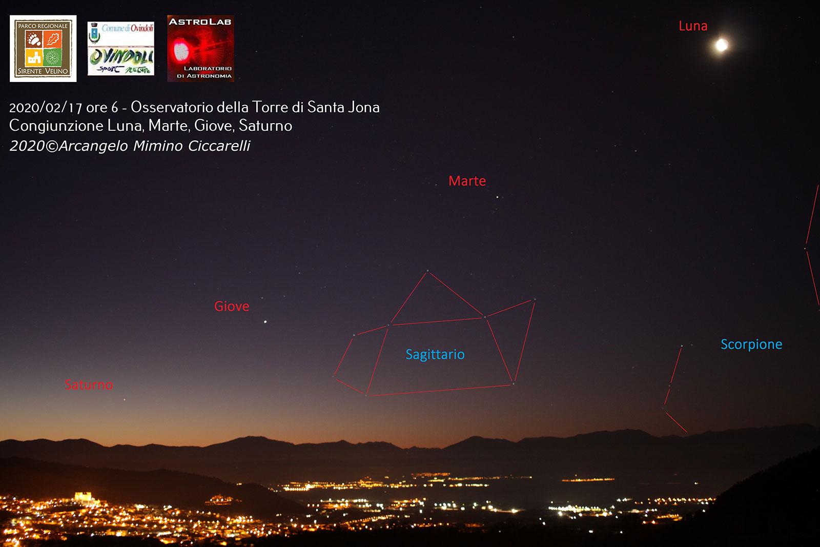 Congiunzione astronomica di Luna, Marte, Giove e Saturno le immagini uniche dall'osservatorio nella Torre di Santa Jona