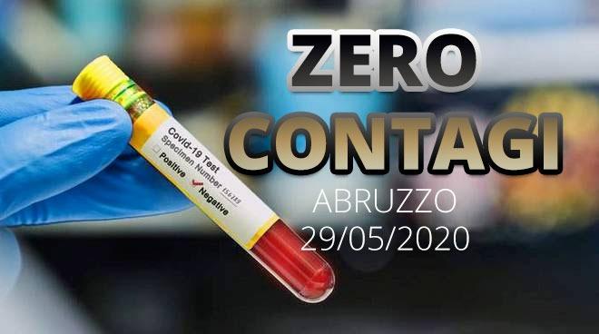 Coronavirus in Abruzzo, OGGI ZERO ?️ POSITIVI