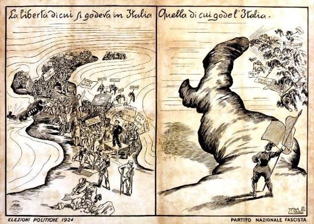 La Legge Acerbo e le elezioni politiche per la XXVII legislatura (6 Aprile 1924)
