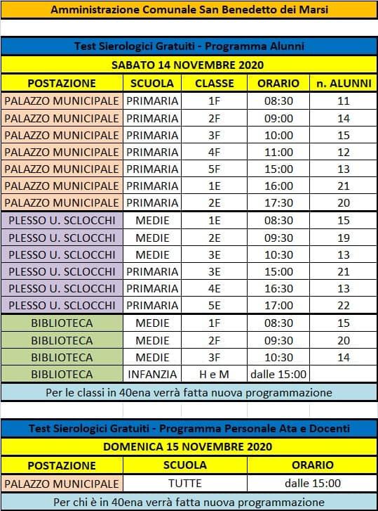 Test sierologici gratuiti e su base volontaria per tutti gli studenti, docenti e personale Ata a San Benedetto dei Marsi