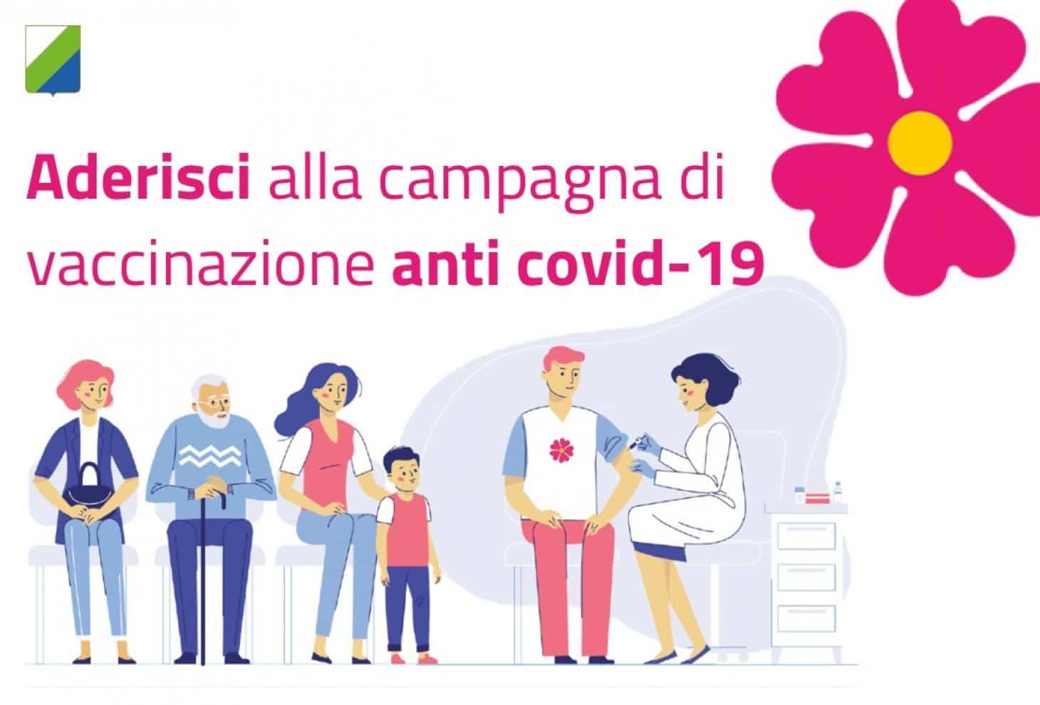 Vaccinazione anti Covid-19, alle 9 di stamattina raccolte 10701 manifestazioni di interesse