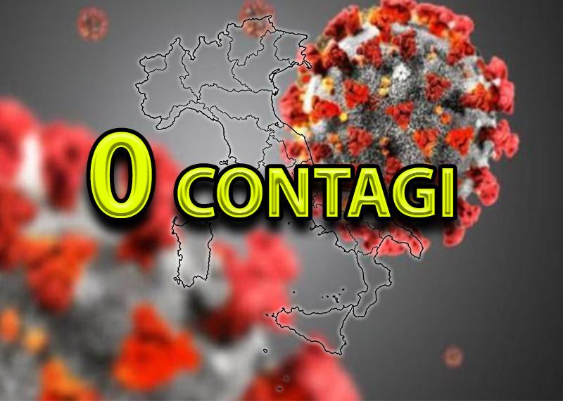 Oggi, zero contagi nella Marsica. Non vengono segnalati nuovi casi Covid-19
